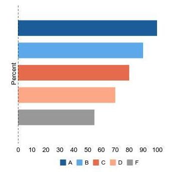 grading-charts_block_5